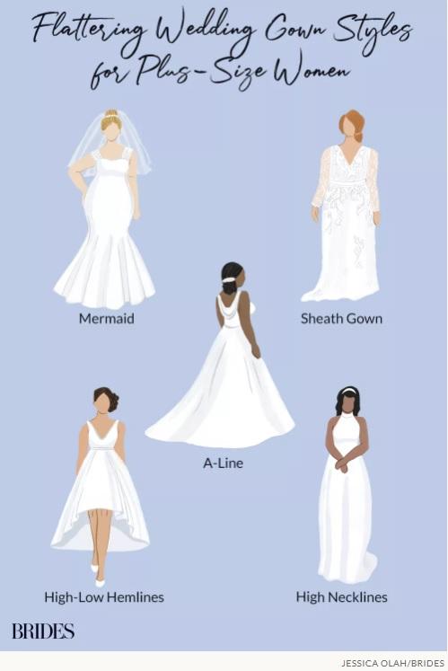 Wedding dress style chart