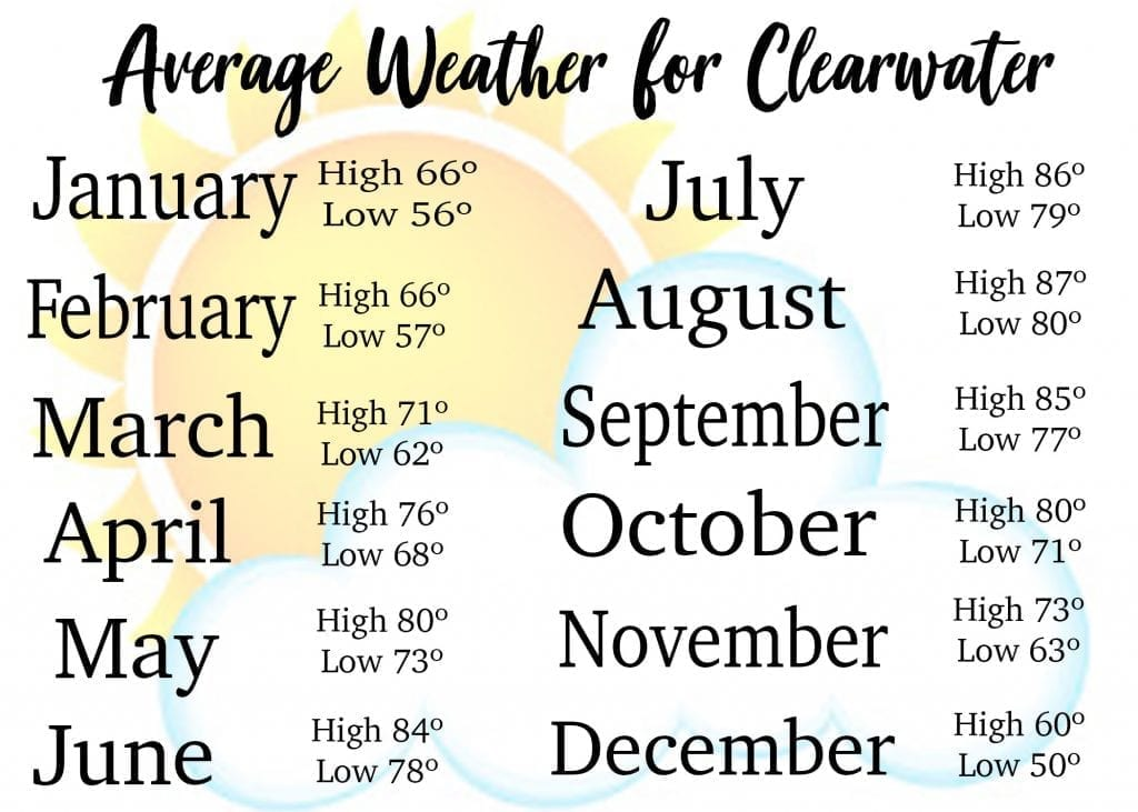 Clearwater Beach weddings average temperature for each month.